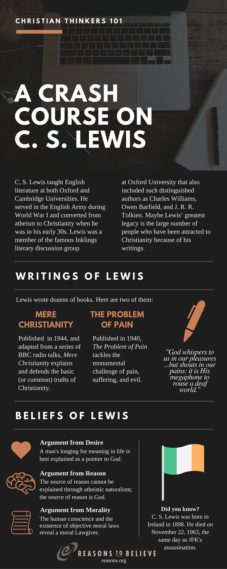 the life and christian literature of cs lewis Posts about cs lewis' contribution to christian apologetics written by lifecoach4god.
