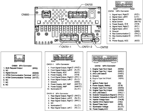 toyota 58806 Маtsushita Сq-tt3070 58812 cq-tt3370a car ... jvc stereo wiring harness pin diagram toyota stereo wiring 8 pin