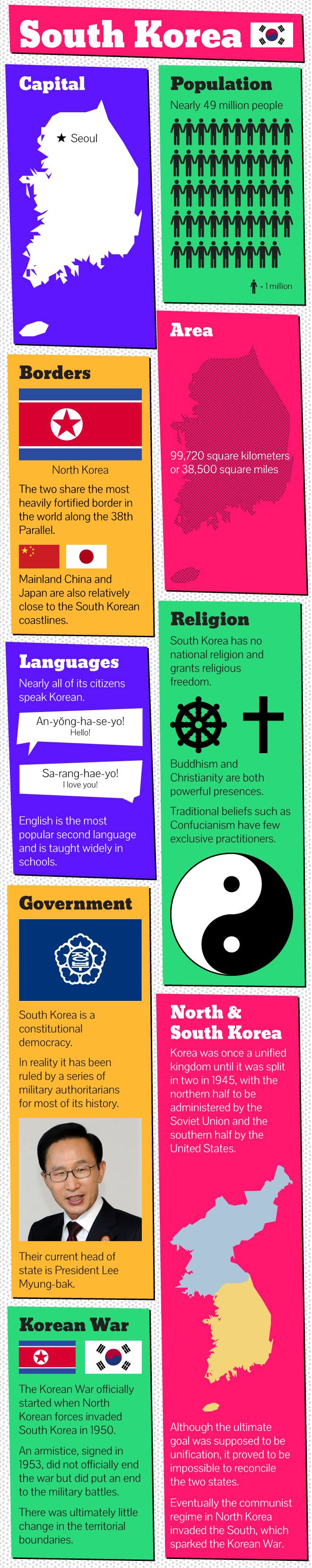 #Infographic of  South Korea Fast #Facts http://www.mapsofworld.com/pages/fast-facts/infographic-of-south-korea-fast-facts/