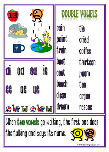 words with double letters the vowel spelling rule is supported by 53516