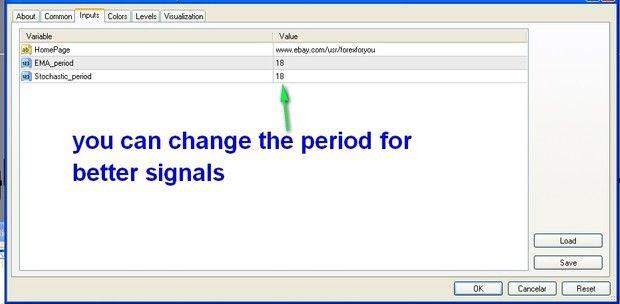 R056 Trend Ema Stochastic No Repaint Indicator Forex Metatrader 4