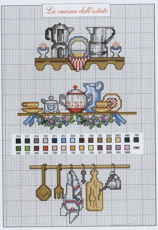 kitchen cross stitch pattern icon with DMC labeling