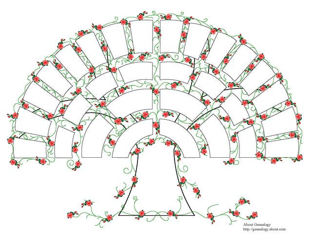 "Free Five Generation Family Tree Fan Chart ~ Just print this pretty family tree with twining roses and fill it in for a great heritage page! (prints on 8x10"" or 8 1/2x11"" paper)"