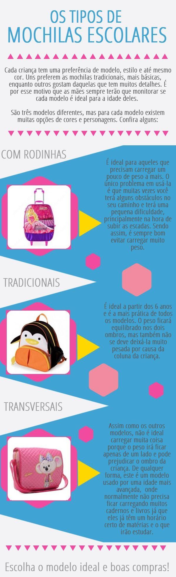 Os diferentes modelos de mochilas escolares e as suas respectivas qualidades