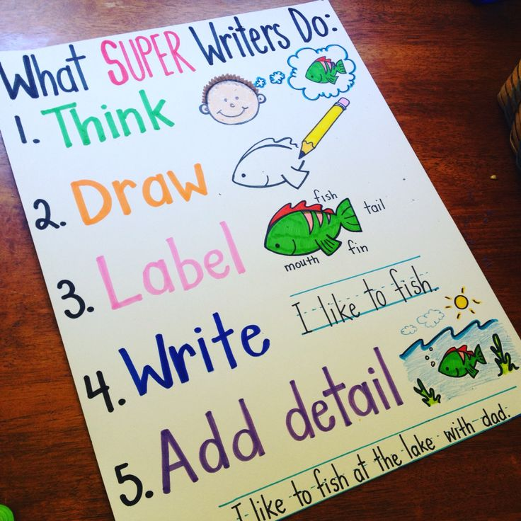 Best 25+ Narrative anchor chart ideas on Pinterest Narrative - anchor charts