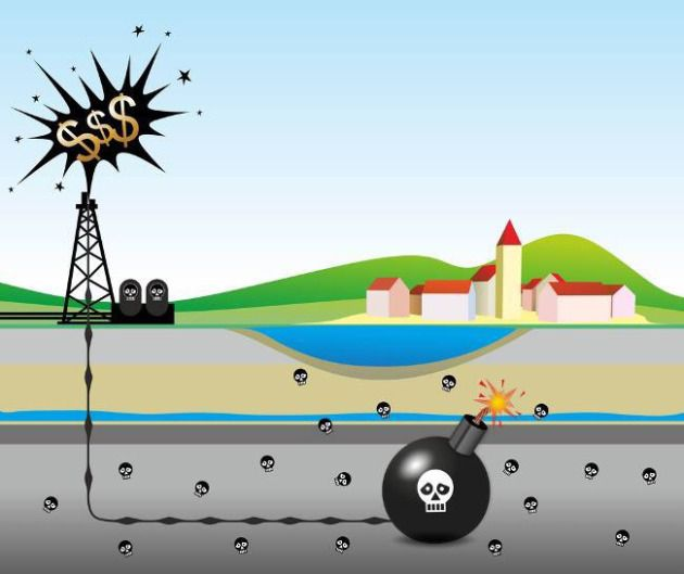 """June 18, 2015 The EPA (USA) has just released their assessment of """"Fracking"""" and its impact on water resources and it's not pretty. Massive amounts of controversy still surrounds the unconvention... http://winstonclose.me/2015/06/21/you-should-be-fracking-concerned-written-by-general-maddox/"""