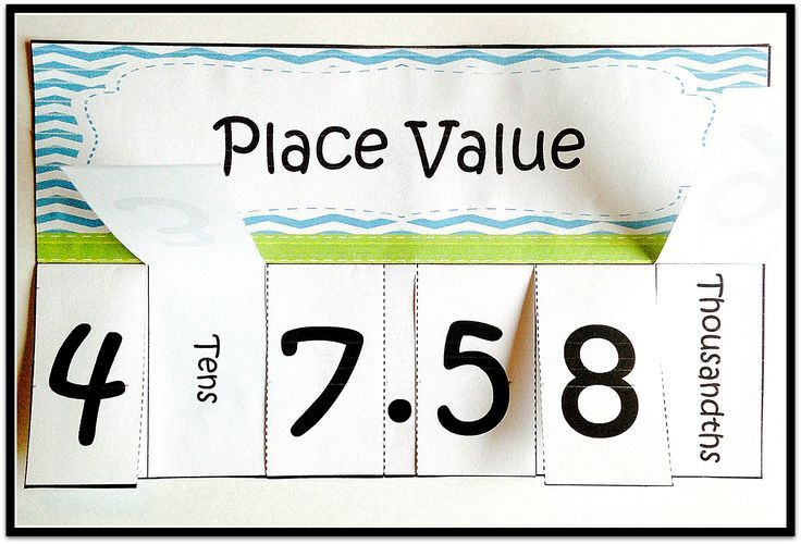 Great Place Value Foldable!  I love how it helps students remember Hundreds, Tens, Ones, Tenths, Hundredths, and Thousandths!