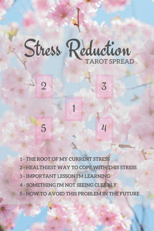 Tarot Spread – Stress Relief