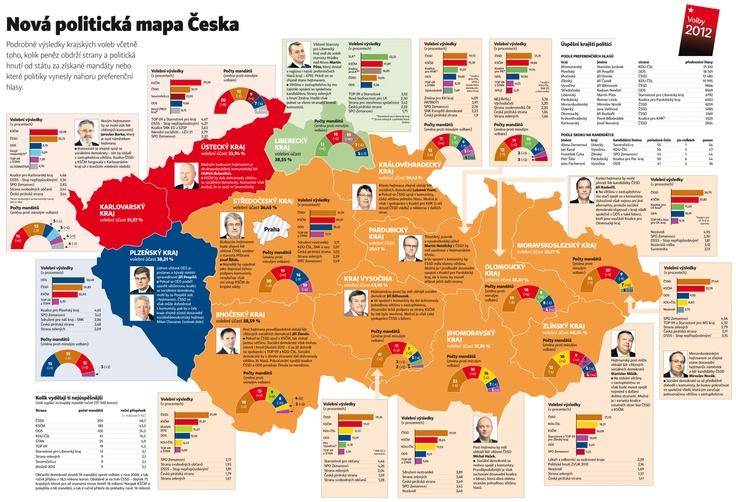 Nová politická mapa ČR