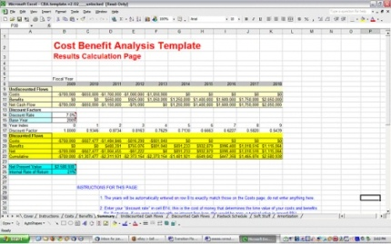 Cost Benefit Analysis Template  The MS Excel has changed the face of accounting. Accounting, which was once done on the conventional paper, is now getting down on the excel sheet.  http://www.wizdownloads.com/download/Windows/cost-benefit-analysis-template/