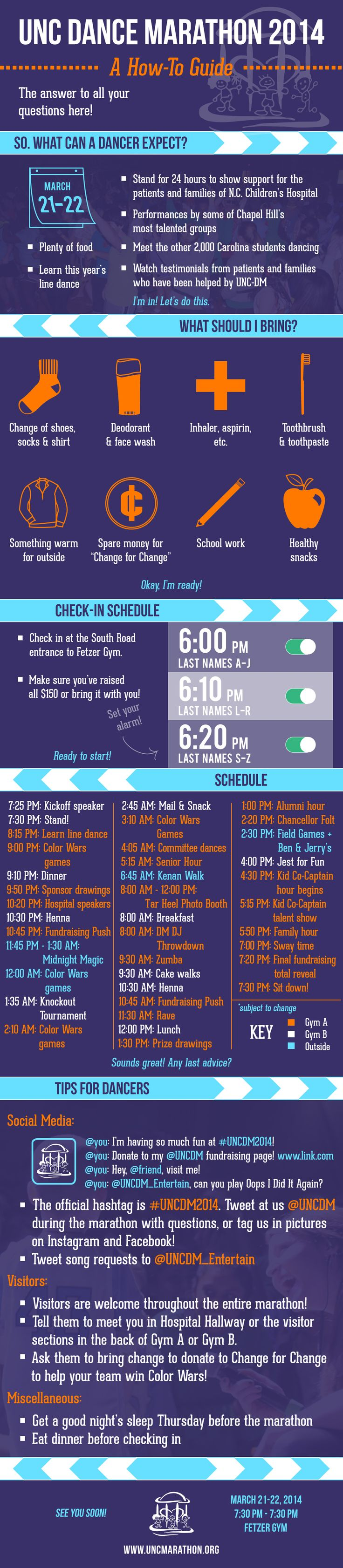 UNC Dance Marathon 2014: A How-To Guide [infographic]