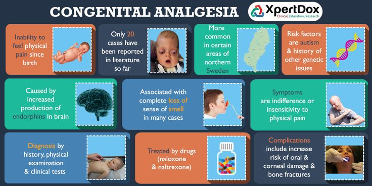 Congenital insensitivity to pain is a condition that inhibits the ability to perceive physical pain.