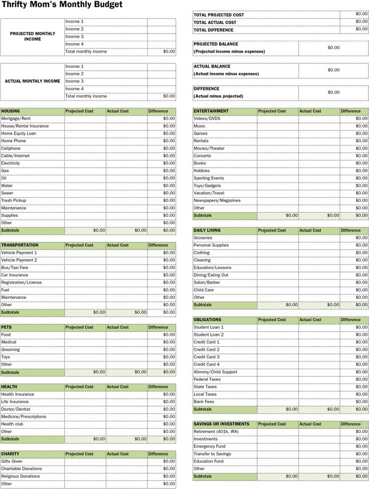 Budget worksheets for the Thrifty Mom. | Free, downloadable Excel worksheets for a monthly budget and tracking your spending.