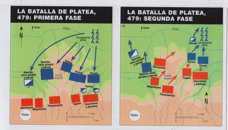 Mapa táctico de la batalla de Platea.