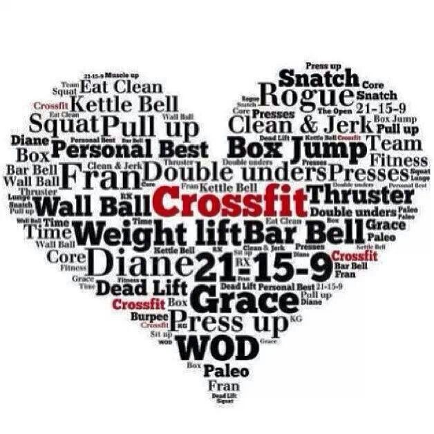 Best crossfit before and after pics images on