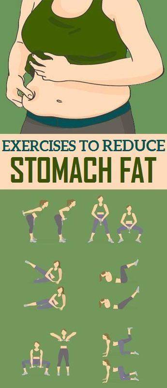 Simple Exercises to Burn Stomach Fat..