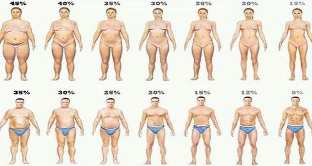 CUMIN ! Souhaitez-vous perdre du poids naturellement ? Découvrez l'épice qui vous aidera à sculpter votre corps sainement et rapidement ! Lire la suite /ici :http://www.sport-nutrition2015.blogspot.com