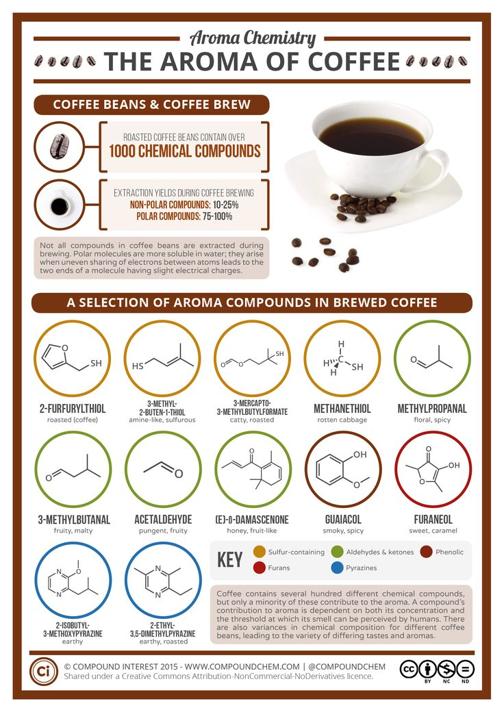 Whether you're a coffee connoisseur orcompletely unfussy about the manner in which you get your caffeine fix, there's no denying that the smell of freshly-brewed coffee in the morning is an invigo...