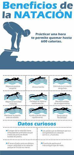 Los saludables beneficios de la natación. #infografias #natacion