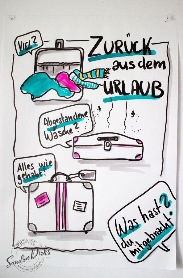 Mini - Flipchartkurs Reisekoffer https://sandra-dirks.de/mini-flipchartkurs-reisekoffer/