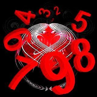 Name numerology 28 photo 1