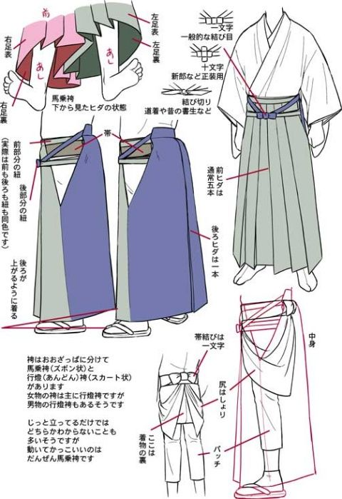 [pixiv] 8 tutorials about male Japanese clothing! - pixiv Spotlight