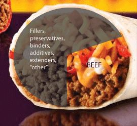 What's really in our Taco Bell burritos?? This image uses typography to show viewers an idea of how much 'real' meat is really in the burritos.   http://www.huffingtonpost.com/2013/03/01/horse-meat-taco-bell-ground-beef_n_2790158.html