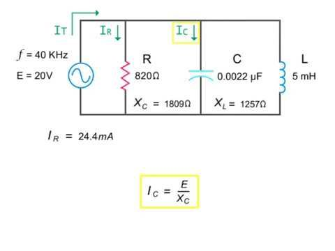 RLC Series Circuit: Impedance, Voltage, and Current