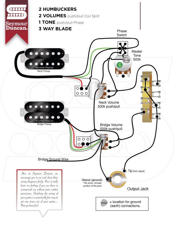 on seymour duncan wiring diagrams 1 volume tone 3 way