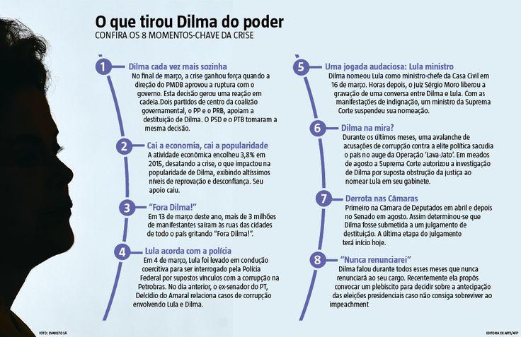 O Brasil vive, a partir de hoje, a etapa final do processo que definirá o futuro político da nação. O Senado dará início à última fase do julgamento que pode levar à destituição da presidente afastada Dilma Rousseff. Se acontecer, a perda do mandato dela vai colocar fim a mais de 13 anos da esquerda no poder (25/08/2016) #Política #Impeachment #Dilma #Temer #PT #Infográfico #Infografia #HojeEmDia