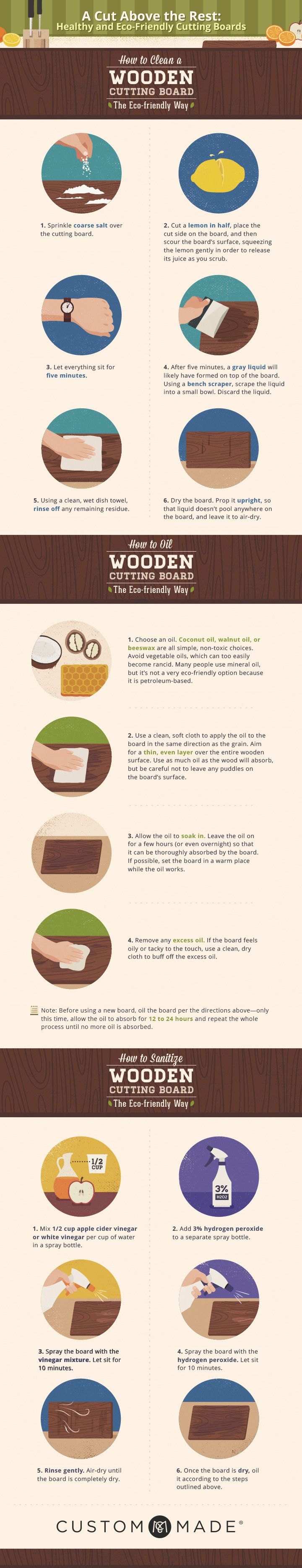 How to clean, oil and sanitize wooden cutting boards the eco-friendly way