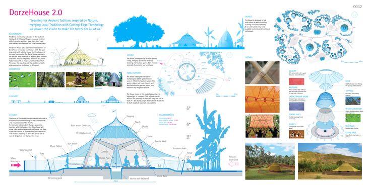 Honorable mention: The DorzeHouse 2.0  Team: Architecture and Vision / Arturo Vittori / (Italy) Reg. no. 0032