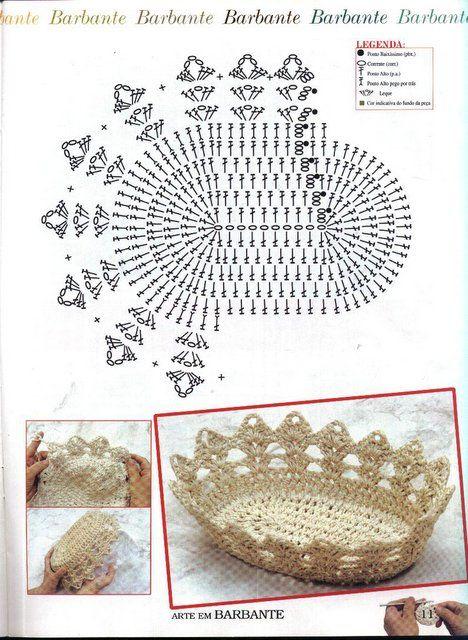 AS RECEITAS DE CROCHÊ: Cestinha de pão em crochê