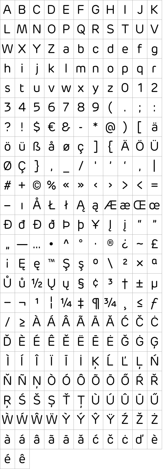 Rubrik OT → Softest Tech Sans
