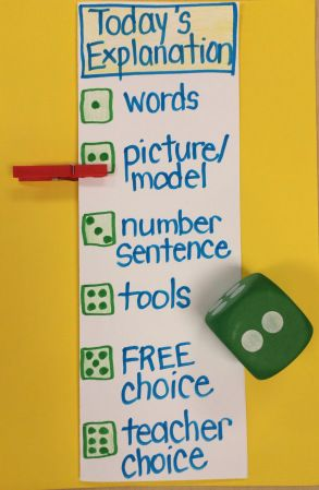 Transform Problem Solving: Push Them to Explain Their Thinking in One Simple Step (Blog Post) A little game to help guide students to explain and communicate their thinking on paper when solving problems.
