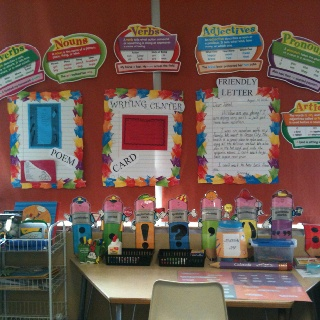 This is my Writing Area for my classroom -- parts of Speech, examples of Writing, journal Jar, writing Prompts, story sticks, and more!