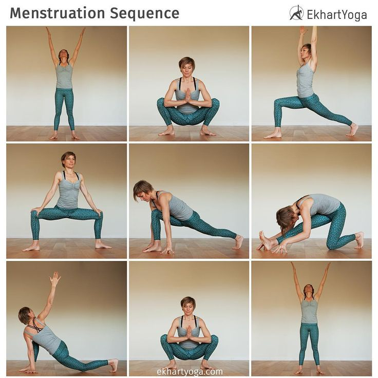 menstruation sequence