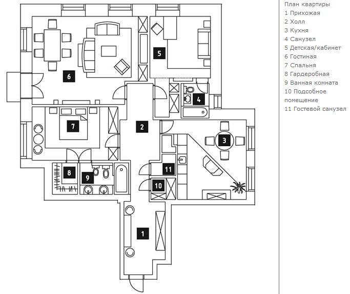 Проекты интерьеров: Общая площадь > 100 кв.м. - ПРОЕКТ: коттеджи, дизайн, готовые проекты, типовые проекты загородных домов