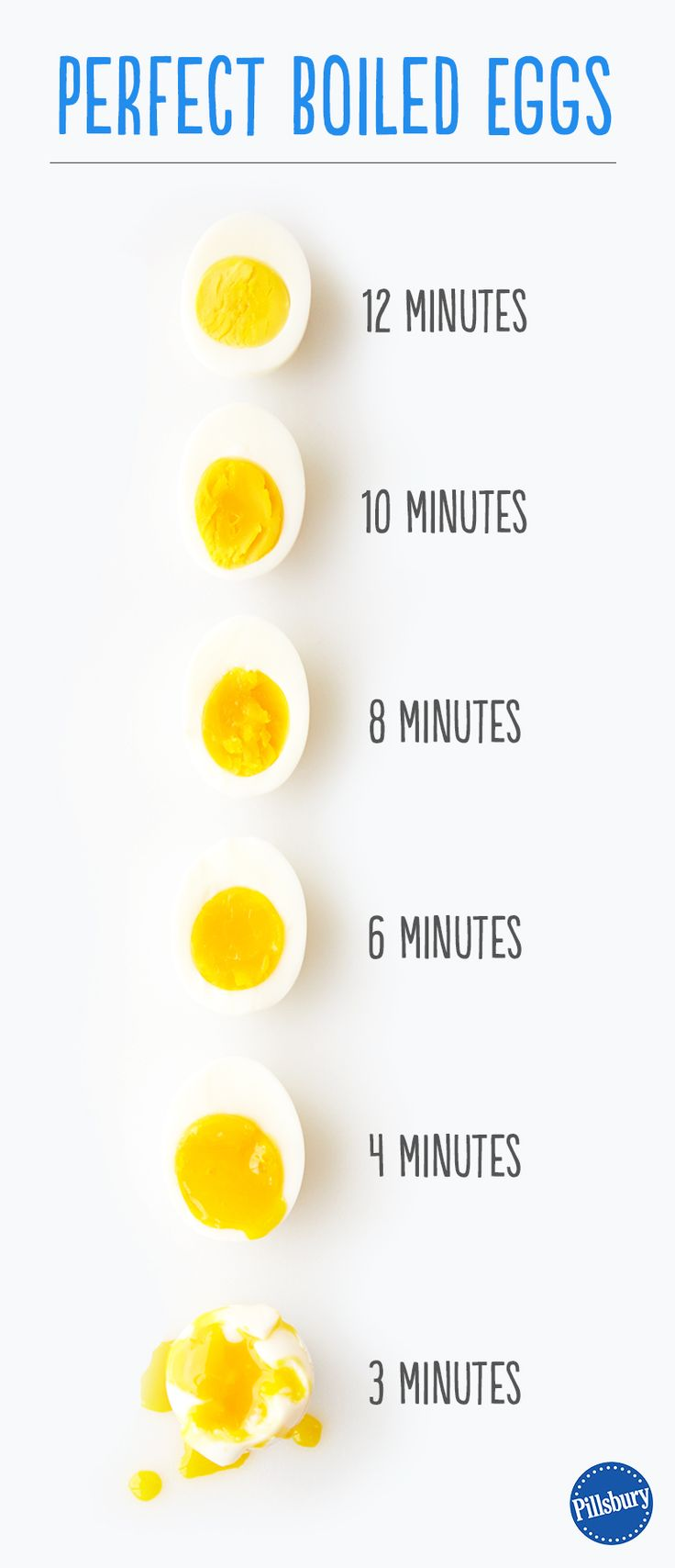 How to Boil Eggs from Pillsbury.com