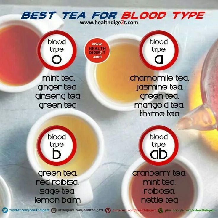 Best tea for blood type