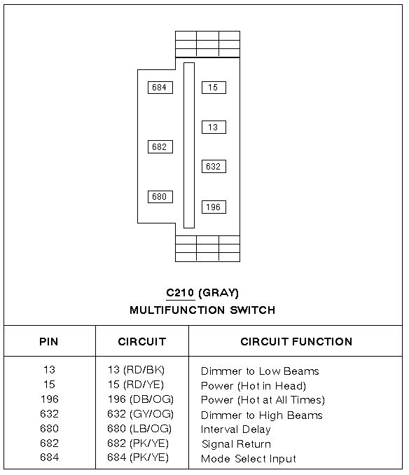 wiring diagram for 2001 ford f 650 2000 f 650 diagram #12