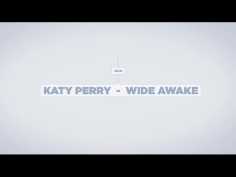 Katy Perry - Wide Awake #2 on US iTunes T10; #4 on Rolling Stone and Billboard Hot 100; #1 on YouTube 100.