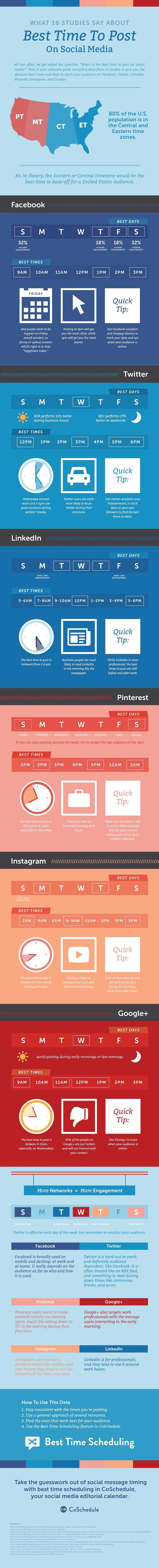 Infographic: What Are the Best Days and Times to Post on Social Media? Go tweak your schedule now!