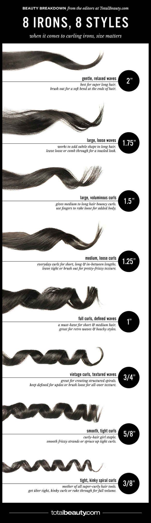 Stupendous 17 Best Ideas About Curling Iron Hairstyles On Pinterest Hair Hairstyles For Women Draintrainus