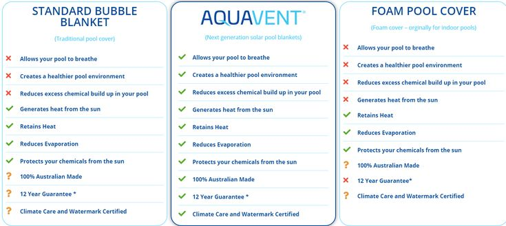 Sunline Australia Provides Pool Covers Pool Rollers And Solar