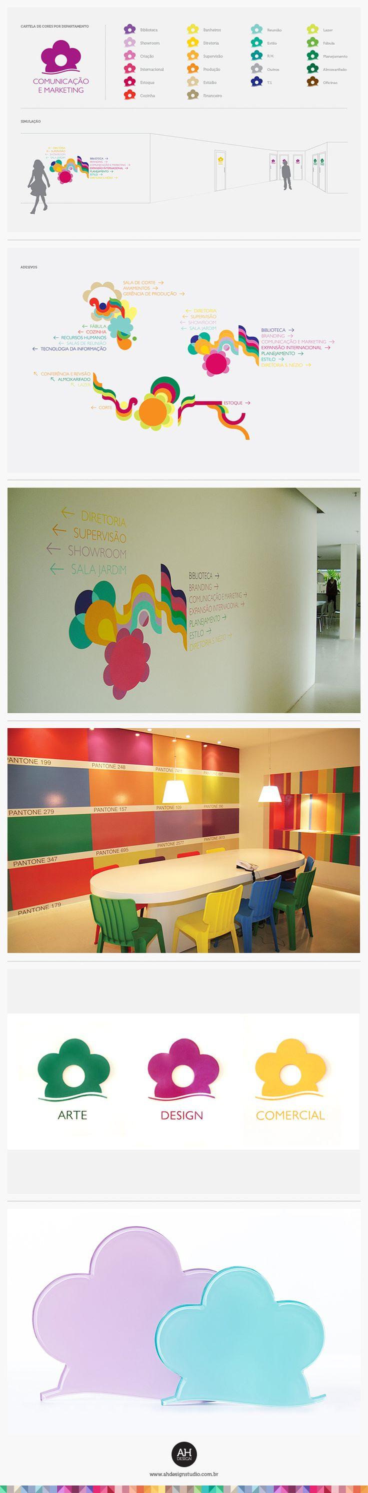 AHdesign Studio, Projeto de Sinalização para sede da marca Farm #design…