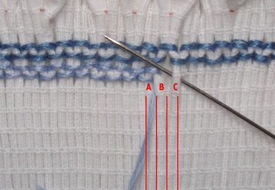 Smocking Stitches , Sewing, Embroidery: smocking stitches