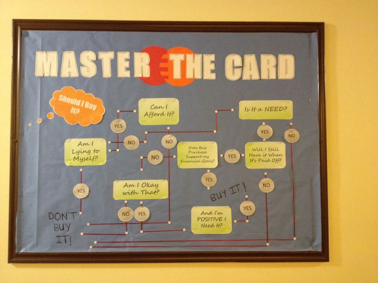 Resident Assistant bulletin board on how to use your credit card. Bethany College, West Virginia via Amber Ridings Senior RA 2014.