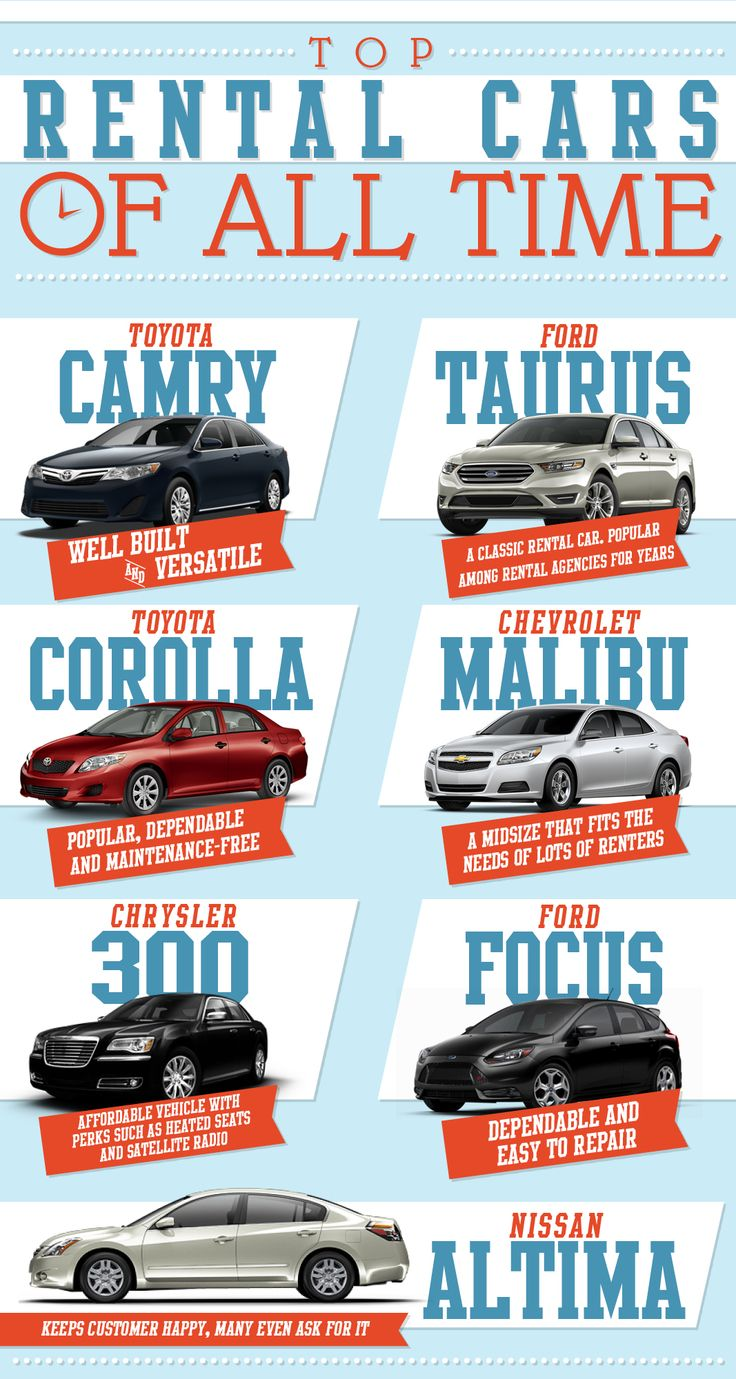 All time top rental cars