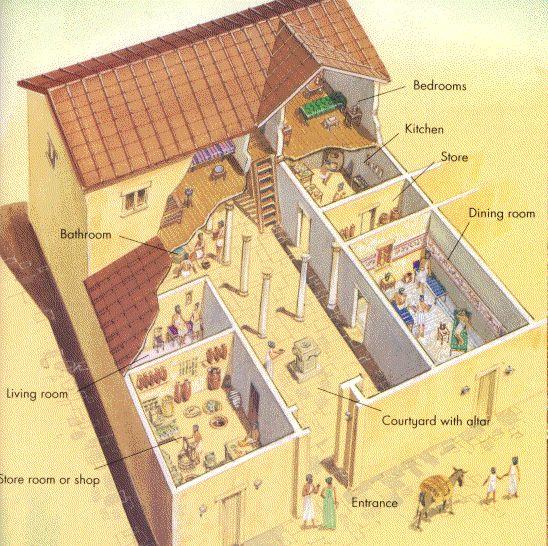 Ancient Greek Home - I like the ancient Greek house set up.